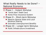 what really needs to be done national economy