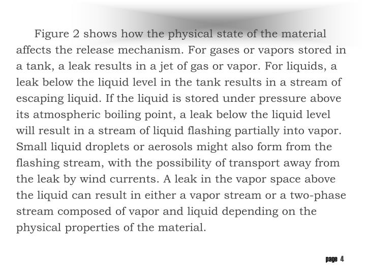 Figure 2 shows how the physical state of the material affects the release mechanism. For gases or vapors stored in a tank, a leak results in a jet of gas or vapor. For liquids, a leak below the liquid level in the tank results in a stream of escaping liquid. If the liquid is stored under pressure above its atmospheric boiling point, a leak below the liquid level will result in a stream of liquid flashing partially into vapor. Small liquid droplets or aerosols might also form from the flashing stream, with the possibility of transport away from the leak by wind currents. A leak in the vapor space above the liquid can result in either a vapor stream or a two-phase stream composed of vapor and liquid depending on the physical properties of the material.