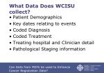 what data does wcisu collect