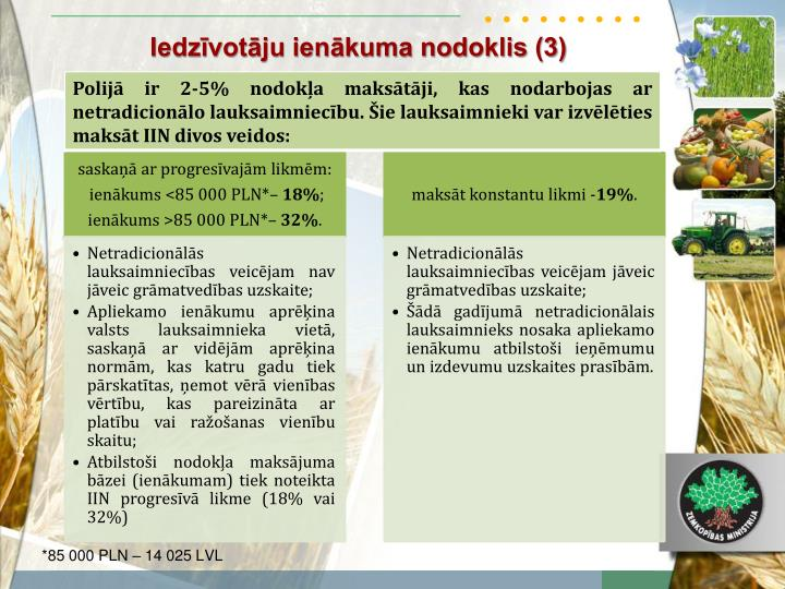 Iedzīvotāju ienākuma nodoklis (3)