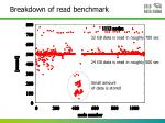 breakdown of read benchmark
