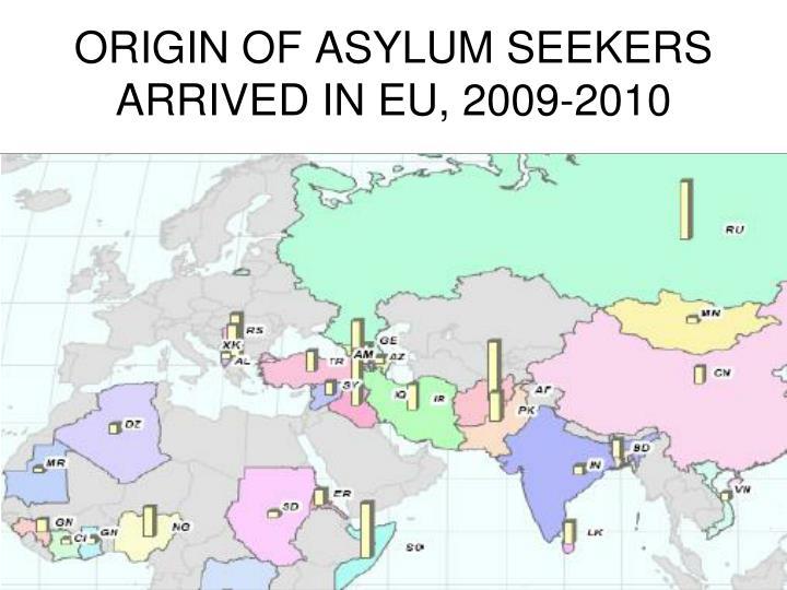 ORIGIN OF ASYLUM SEEKERS ARRIVED IN EU, 2009-2010