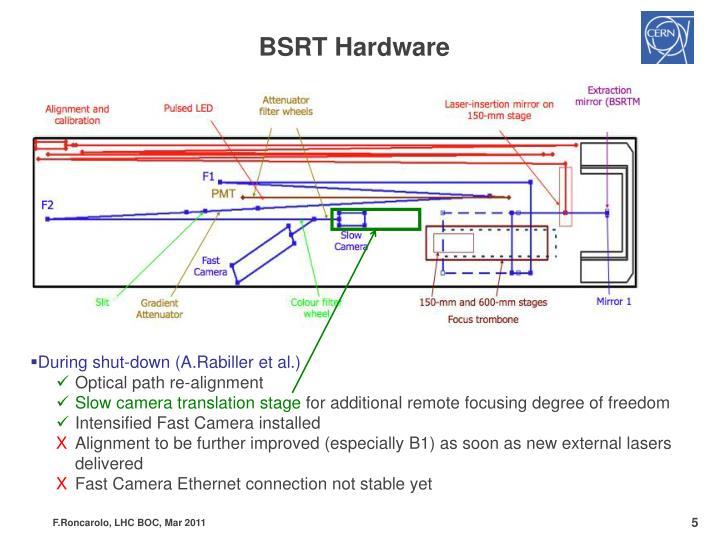 BSRT Hardware