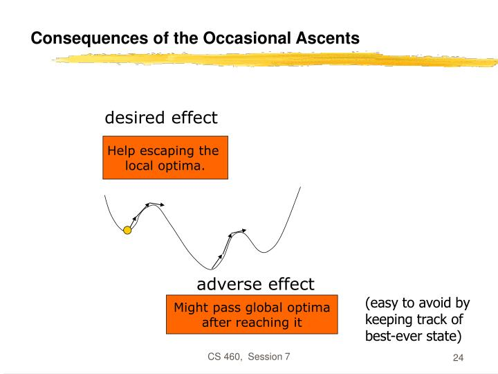 Consequences of the Occasional Ascents