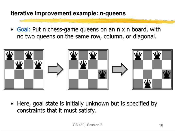 Iterative improvement example: n-queens