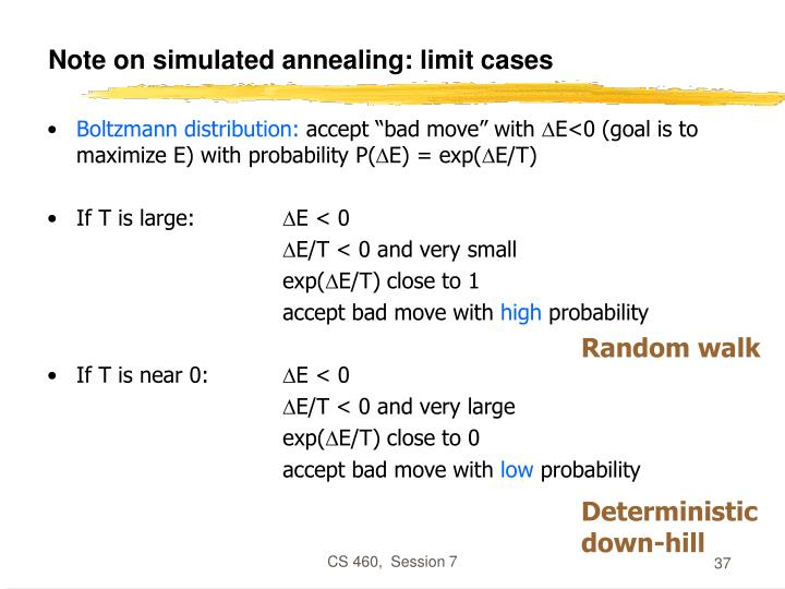 Note on simulated annealing: limit cases