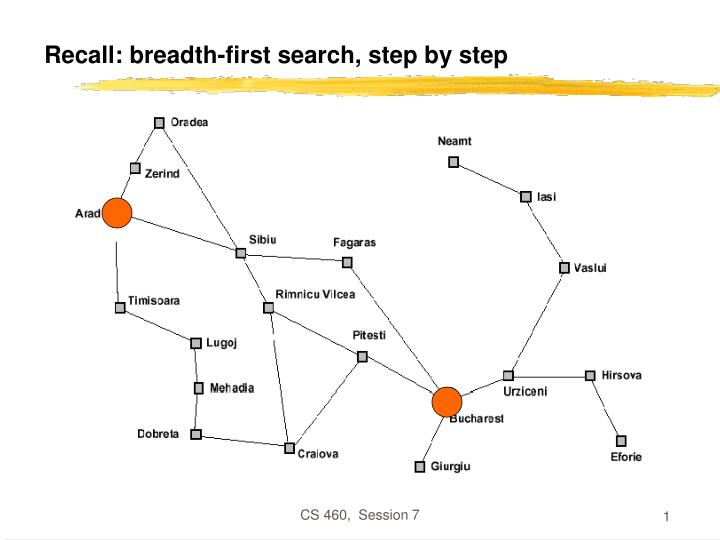 Recall breadth first search step by step