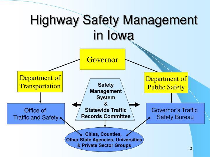 Highway Safety Management