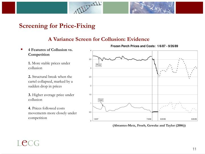 Screening for Price-Fixing