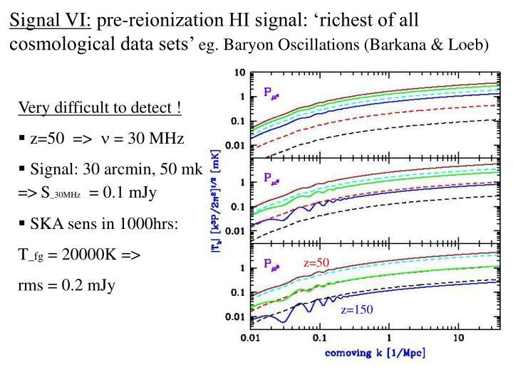 Signal VI:
