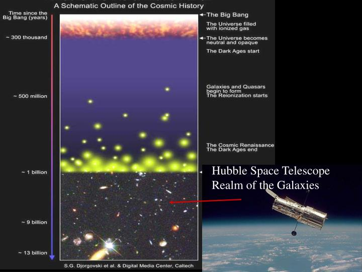 Hubble Space Telescope Realm of the Galaxies
