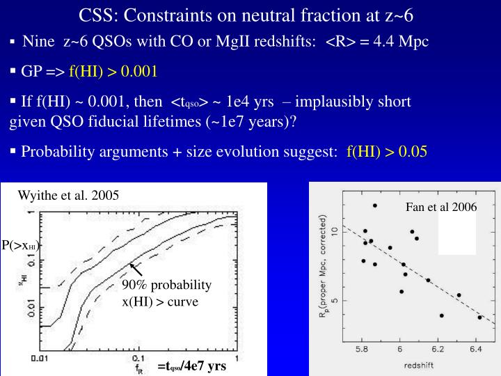 CSS: Constraints on neutral fraction at z~6