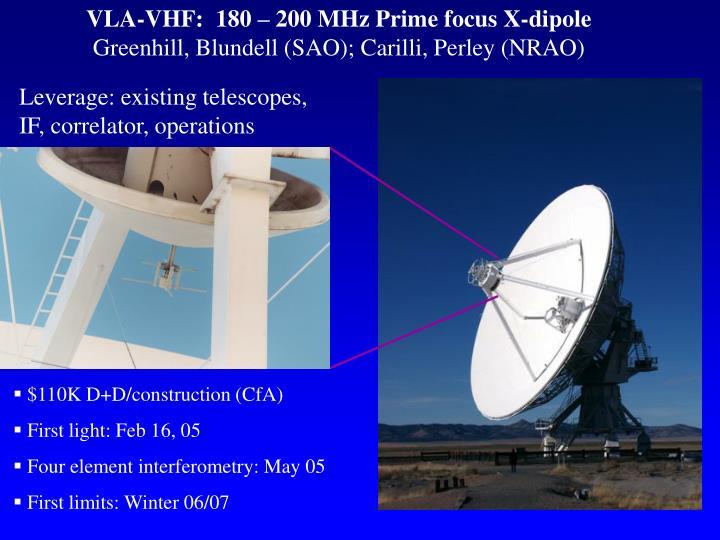 VLA-VHF:  180 – 200 MHz Prime focus X-dipole