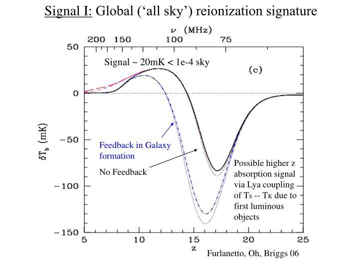 Signal I: