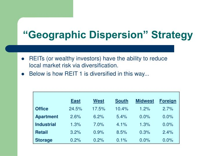 """""""Geographic Dispersion"""" Strategy"""