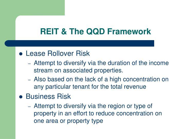 REIT & The QQD Framework