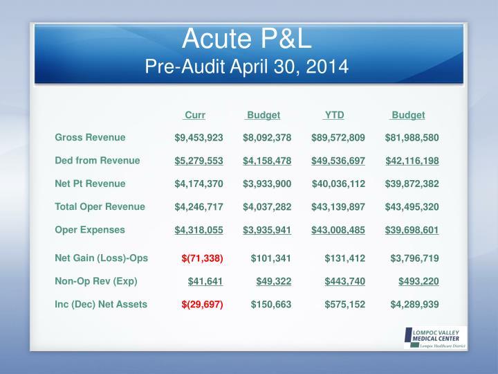 Acute p l pre audit april 30 2014