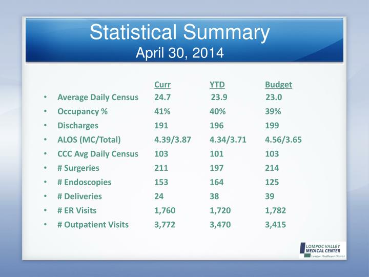 Statistical summary april 30 2014