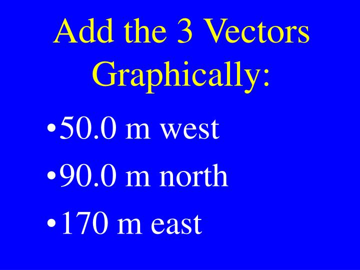 Add the 3 Vectors Graphically: