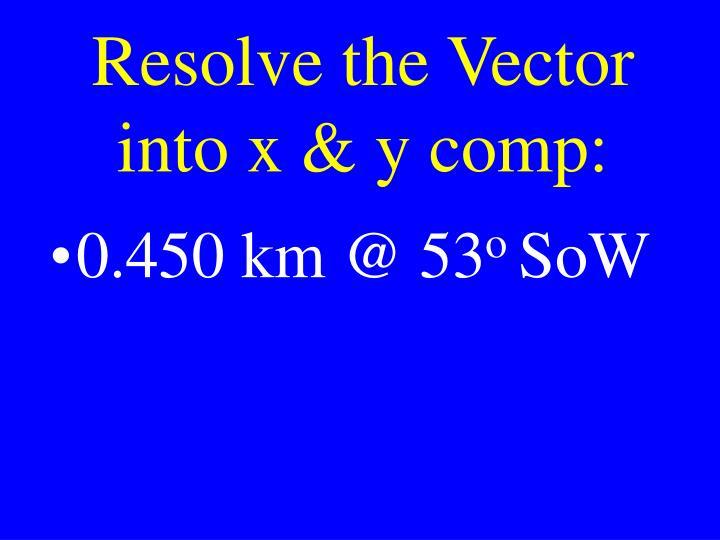 Resolve the Vector into x & y comp: