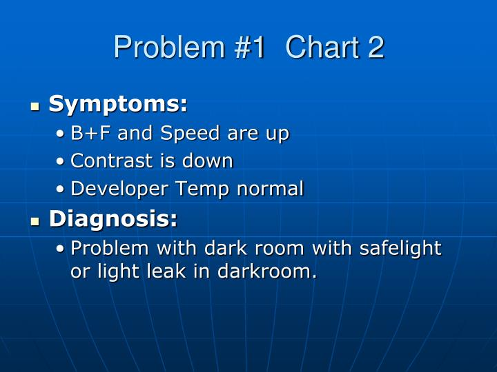 Problem #1  Chart 2