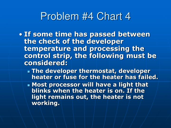 Problem #4 Chart 4