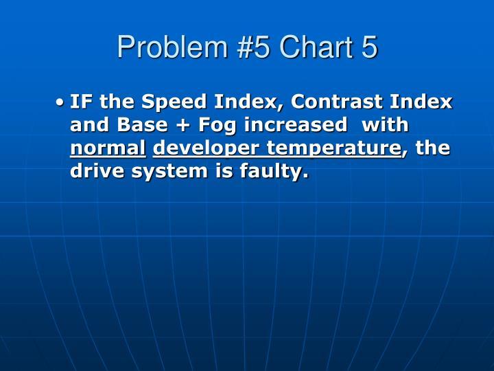 Problem #5 Chart 5