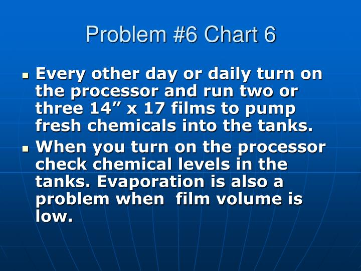 Problem #6 Chart 6