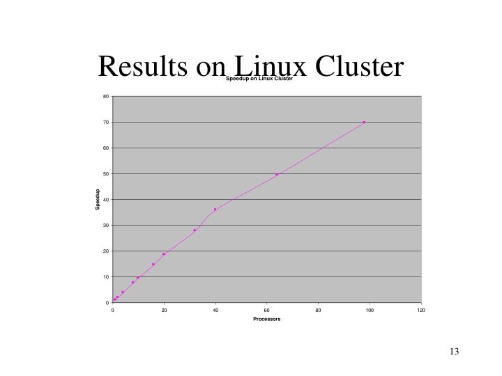 Results on Linux Cluster