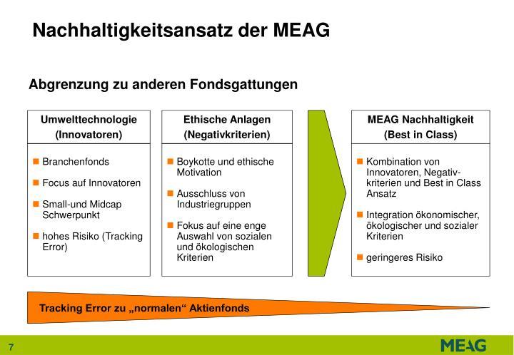 MEAG Nachhaltigkeit