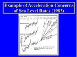 example of acceleration concerns of sea level rates 1983