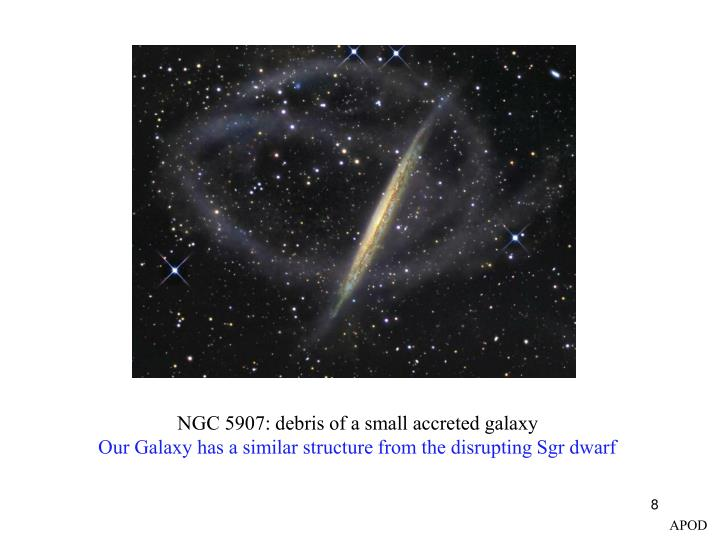 NGC 5907: debris of a small accreted galaxy