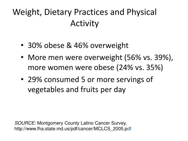 Weight, Dietary Practices and Physical Activity