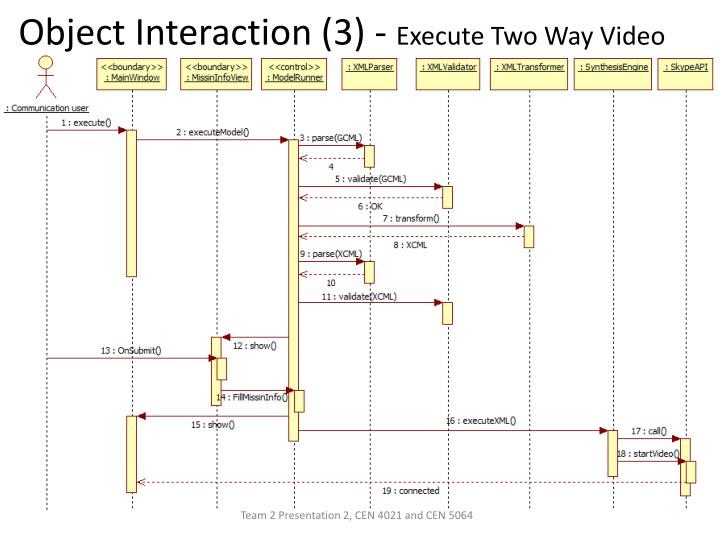 Object Interaction (3) -