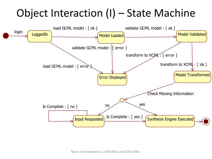 Object Interaction (I) – State Machine