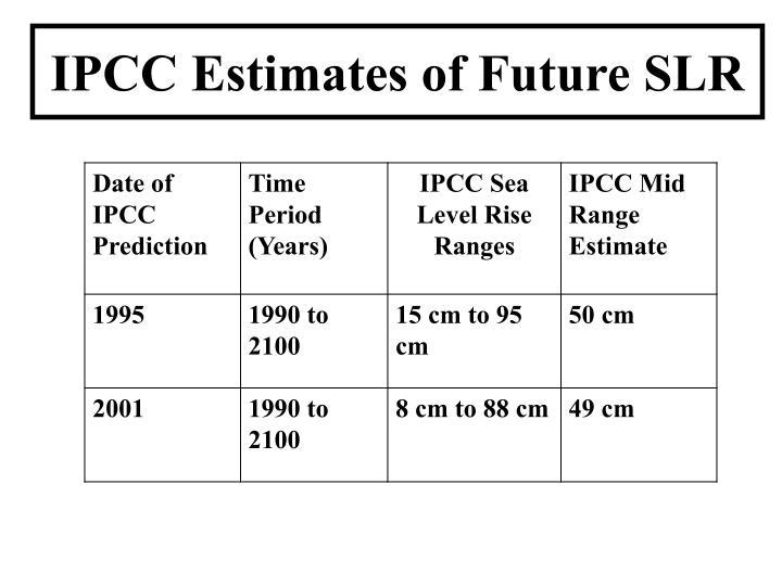 IPCC Estimates of Future SLR