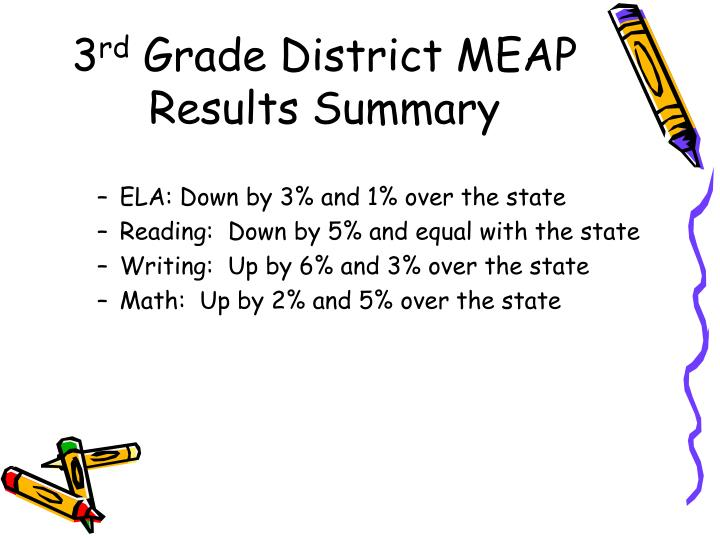 3 rd grade district meap results summary