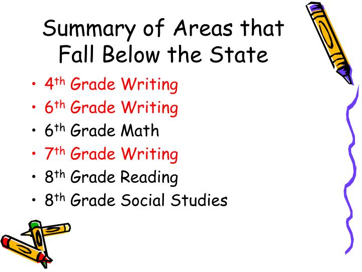 Summary of Areas that Fall Below the State