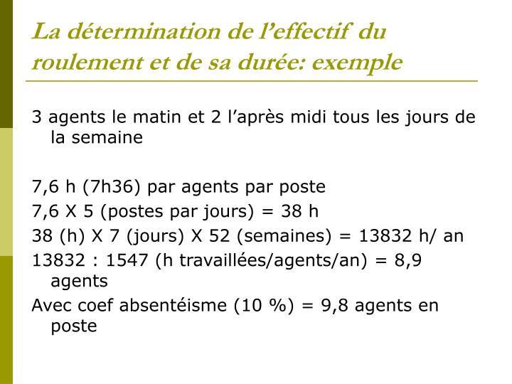 La détermination de l'effectif du roulement et de sa durée: exemple