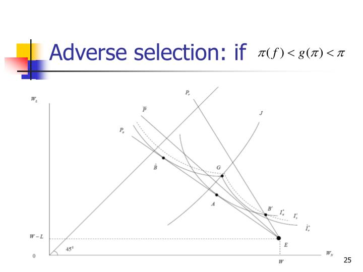 Adverse selection: if