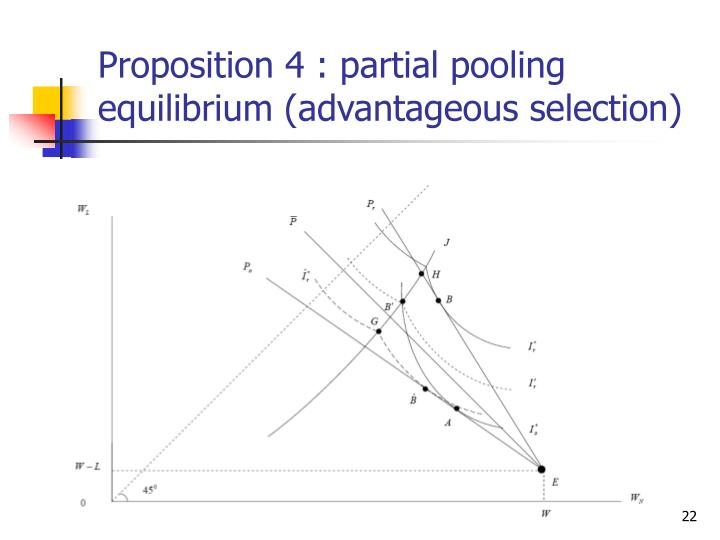 Proposition 4 : partial pooling equilibrium (advantageous selection)