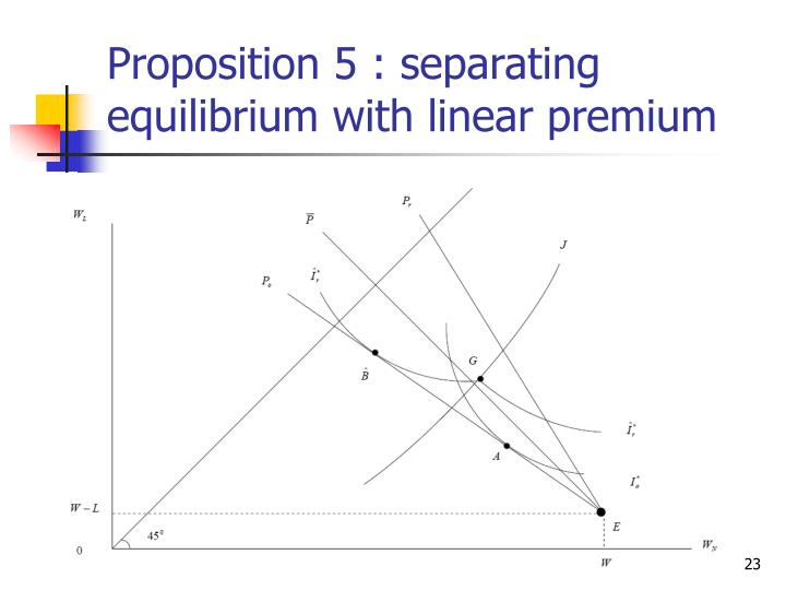 Proposition 5 : separating equilibrium with linear premium