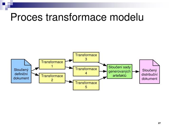 Proces transformace modelu