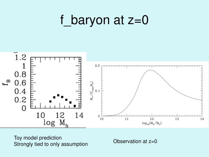 f_baryon at z=0