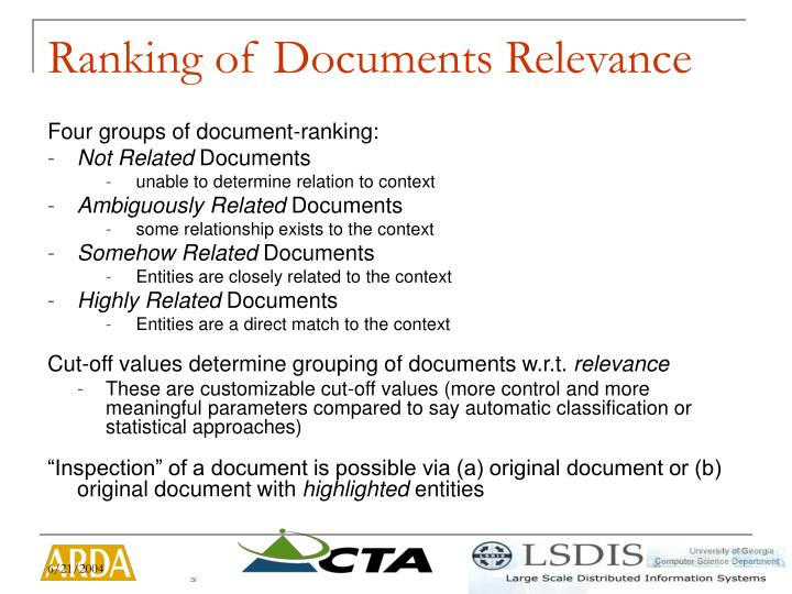Ranking of Documents Relevance