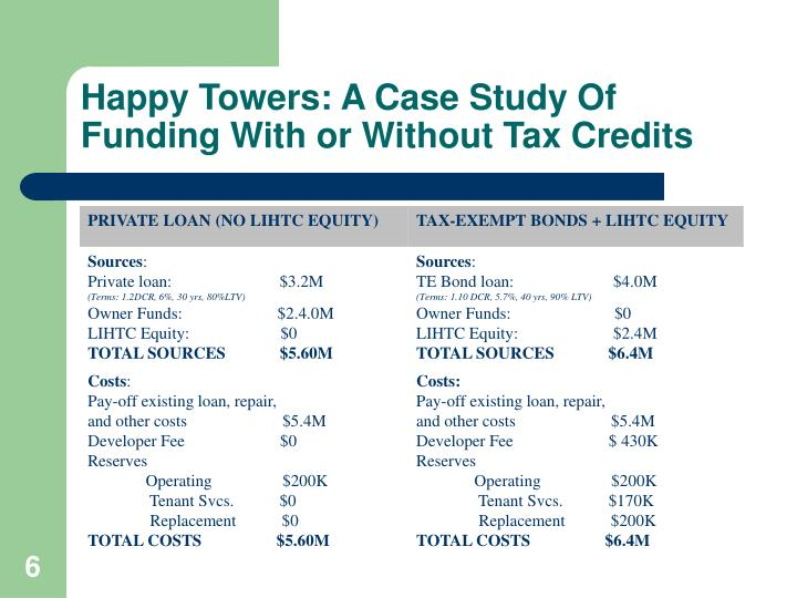 Happy Towers: A Case Study Of Funding With or Without Tax Credits