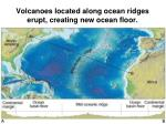 volcanoes located along ocean ridges erupt creating new ocean floor