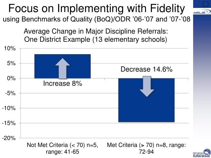 Focus on Implementing with Fidelity