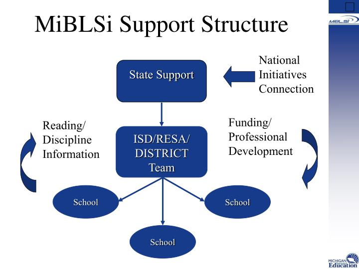 State Support