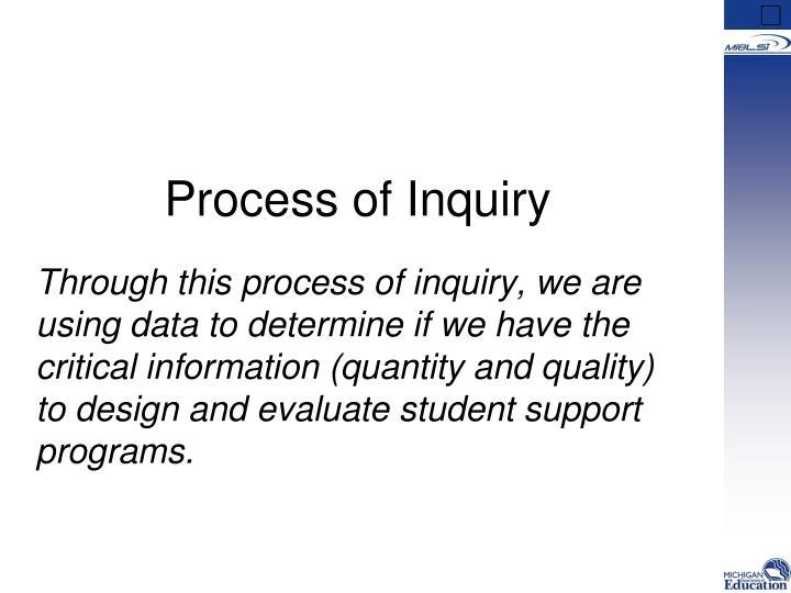 Process of Inquiry
